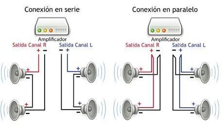 Conectar altavoces pasivos a amplificador